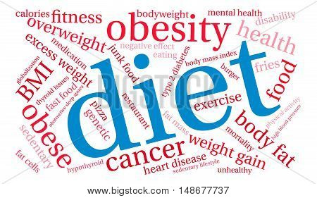 Diet word cloud on a white background.