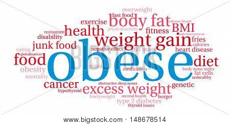 Obese word cloud on a white background.