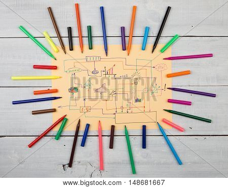 Creative Diagram Drawn With Colored Pens