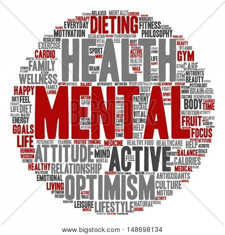Concept or conceptual mental health or positive thinking abstract round word cloud isolated on background