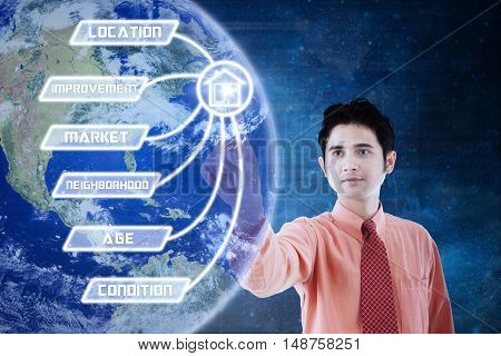 Concept of property value with a young Asian businessman touching property value button on the virtual screen