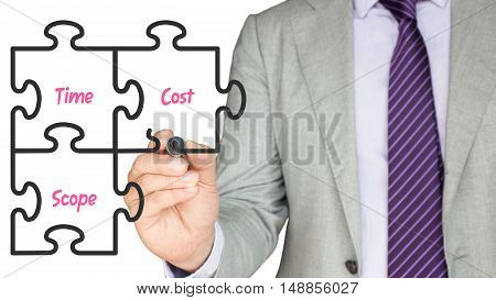 Businessman in a grey suit drawing three jigsaw pieces on a screen with a black pen and project management constraints