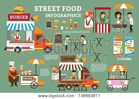 street food infographics elements. Detail of food carts with sellers and food trucks. Promotion and Vinyl banners. Vector Illustration.
