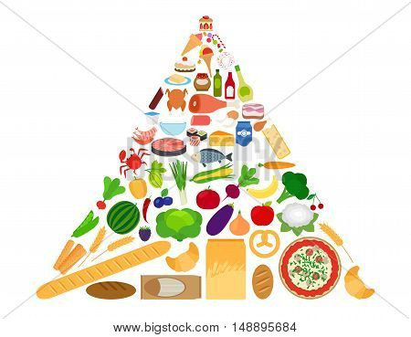 Healthy food diet infographics. Nutrition protein foods pyramid chart isolated on white background. Vector illustration