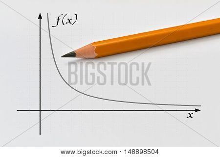 Graph of a inversely proportional function and yellow pencil