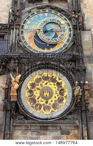 The ornate calendar dial showing the 12 months of the year in the Prague Astronomical Clock