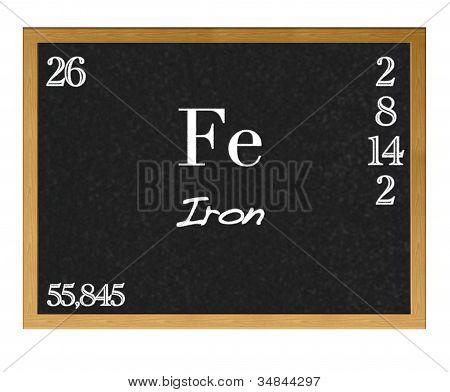 Iron, Fe.