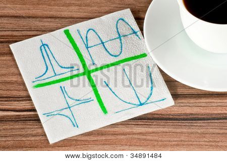 Graphics On A Napkin