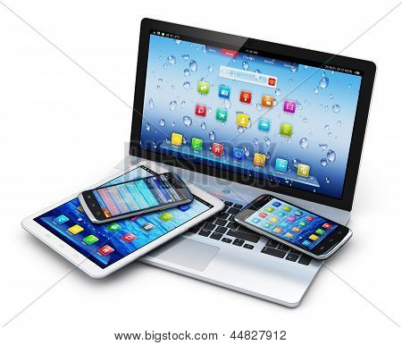 Mobile devices poster