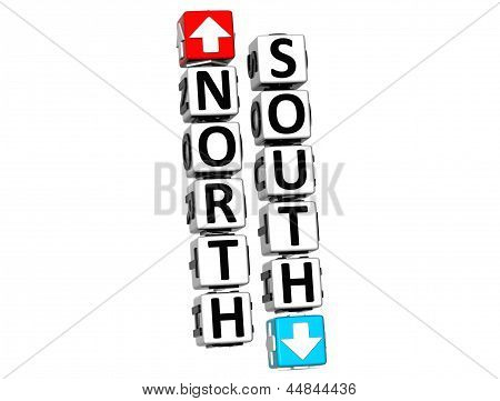 3D North South Button Click Here Block Text