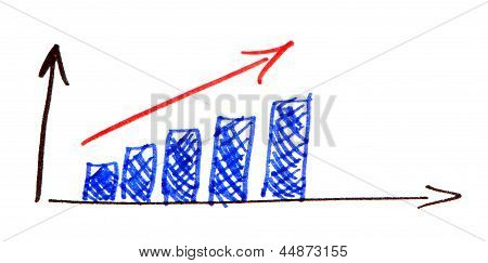 Hand Felt-tip Pen Draw Business Graph On White