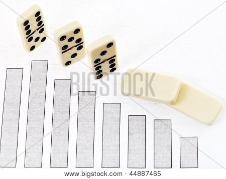 Domino And Graph Of Decline Results