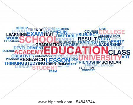 Education. Word Cloud Concept
