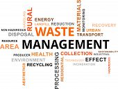 stock photo of waste management  - A word cloud of waste management related items - JPG