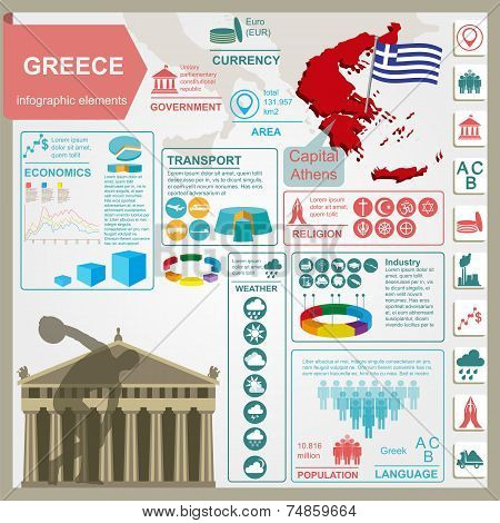 Greece Infographics, Statistical Data, Sights