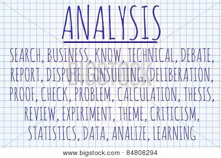 Analysis Word Cloud