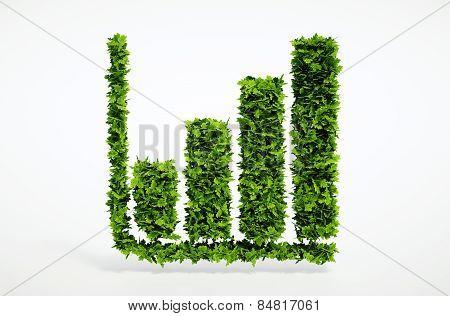 Ecology Bar Chart
