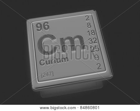 Curium. Chemical element. 3d