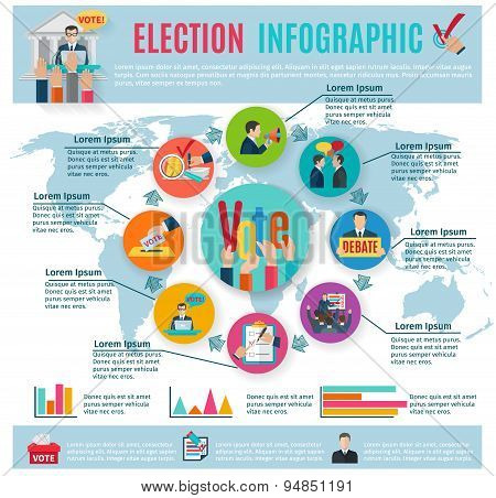 Election Infographics Set