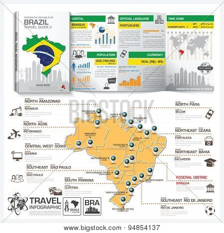 Federative Republic Of Brazil Travel Guide Book Business Infographic With Map