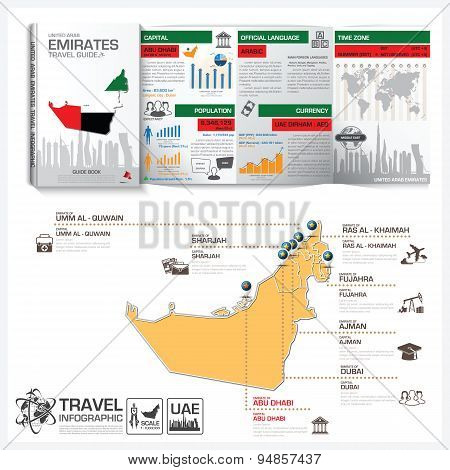 United Arab Emirates Travel Guide Book Business Infographic With Map