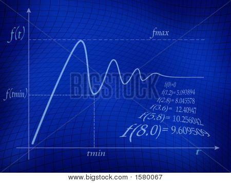 mathematische Funktion