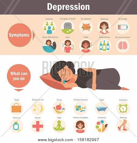 Depression - symptoms and treatment. Vector. Cartoon character. Isolated Flat