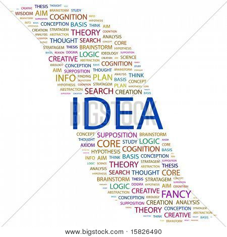 IDEA. Word collage on white background. Vector illustration. Illustration with different association terms.