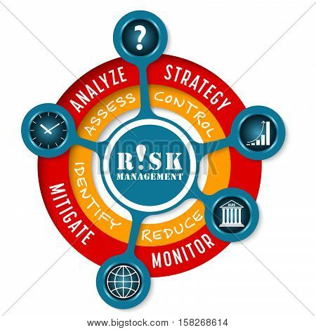 Vector info graphic with theme of risk management