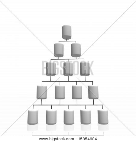 Database with Hierarchical Structure