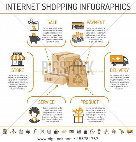 Internet Shopping Concept infographics with Two Color Icons Set such as store, delivery, sale. Isolated vector illustration