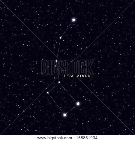 Sky Map with the name of the stars and constellations. Astronomical symbol constellation Ursa Minor