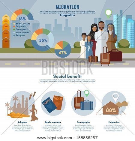Refugees infographic victims of war immigration arab family social assistance for refugees vector illustration