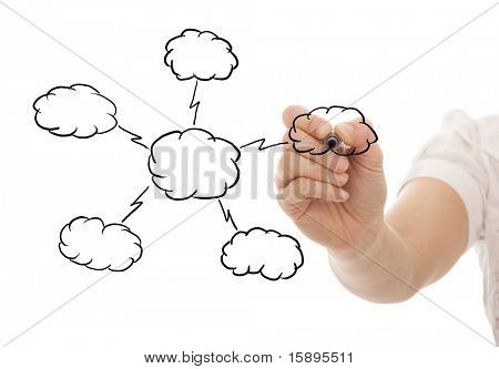 Hand drawing a Cloud Computing schema on the whiteboard (selective focus)
