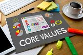 Core Values ,  Business, Internet And Technology Core Values Concept , Loyalty Customer Service  Cor poster