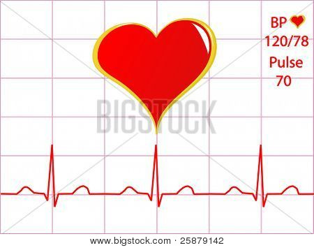 A healthy heart illustration with a cardiac trace showing normal sinus rhythm, blood pressure and pulse