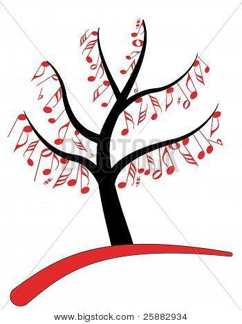 Árvore de nota de música