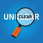 Clear Unclear Word Zoomed With Magnifying Glass. Concept Of Confuse And Clarity. poster