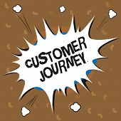 Conceptual Hand Writing Showing Customer Journey. Business Photo Text Product Of Interaction Between poster