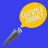 Handwriting Text Customer Journey. Concept Meaning Product Of Interaction Between Organization And C poster