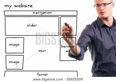 Man Drawing Website Wireframe On The Whiteboard