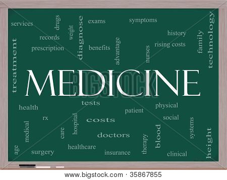 Medicine Word Cloud Concept On A Blackboard