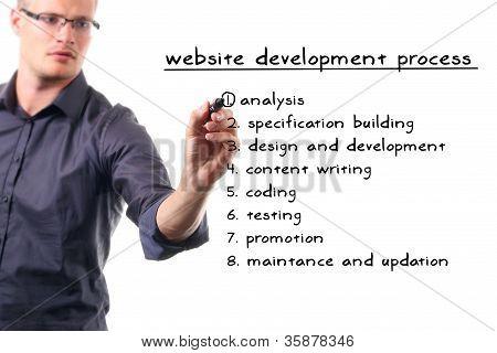 Projeto de desenvolvimento de site