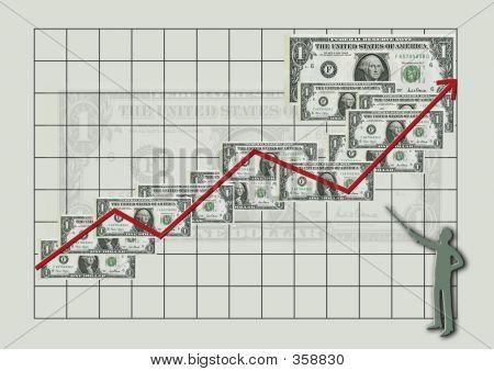 Gráfico crecimiento dólares