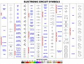 stock photo of zener  - Complete set of electronic circuit symbols and resistor codes - JPG