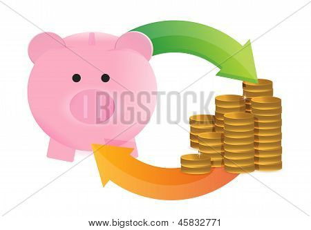 Savings Cycle Illustration Design