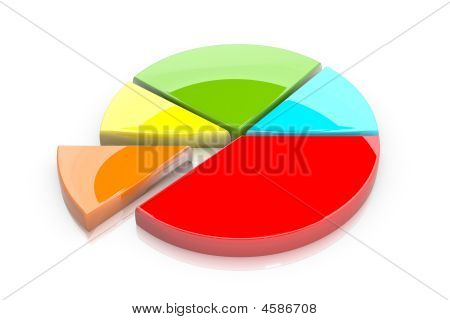 Colorful 3D Pie Graph