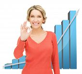 businesswoman with big 3d chart showing ok gesture