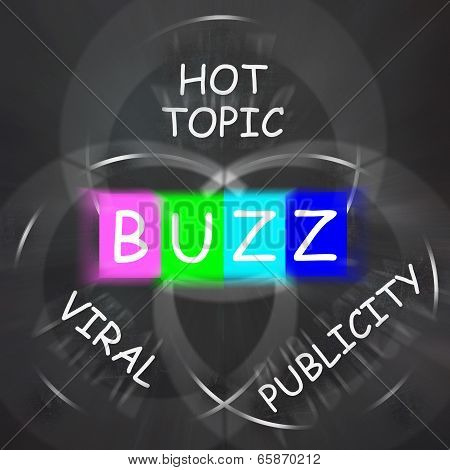 Buzz Words Displays Publicity And Viral Hot Topic