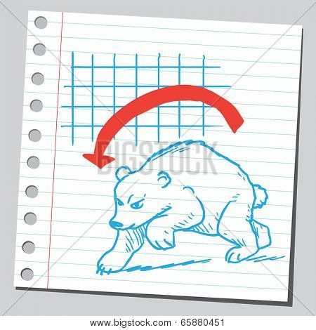 Bearish market